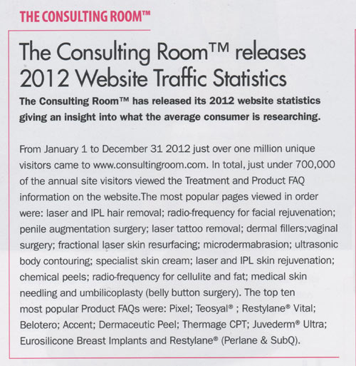 Consulting Room 2012 Website Traffic