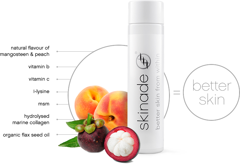 Skinade ingredients